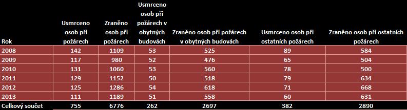 tabulka1